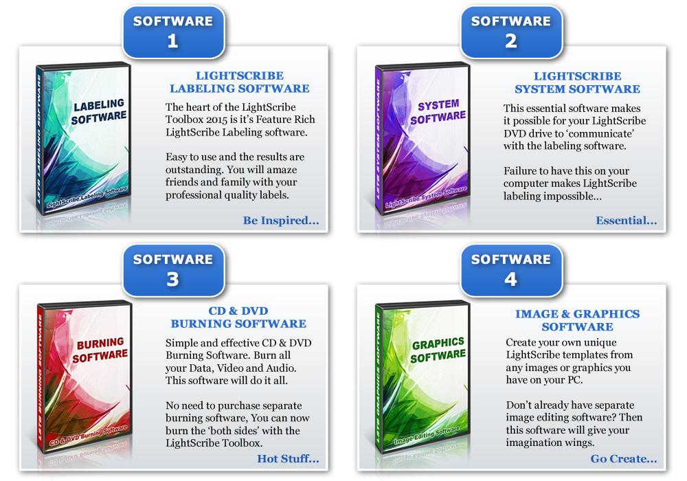 LightScribe Toolbox 2015 Software